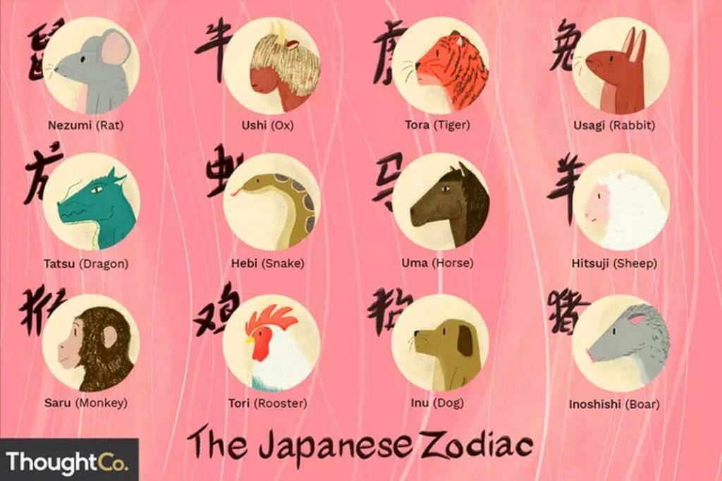 japanese-zodiac-signs-and-meanings