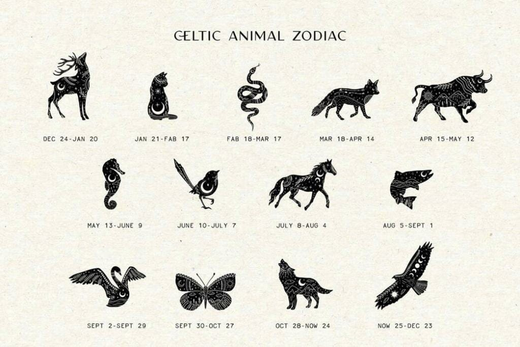 celtic-zodiac-signs-meaning