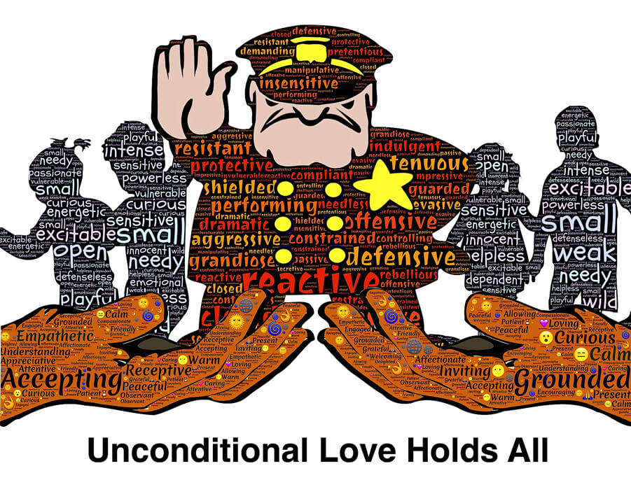 what-is-unconditional-love